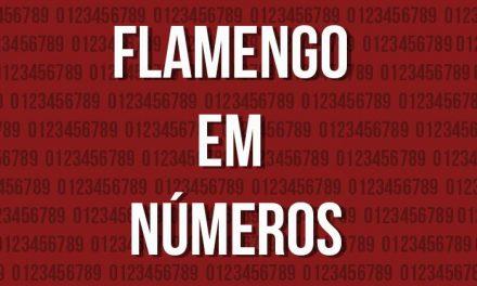 Análise estatística – Flamengo na Primeira Liga 2017