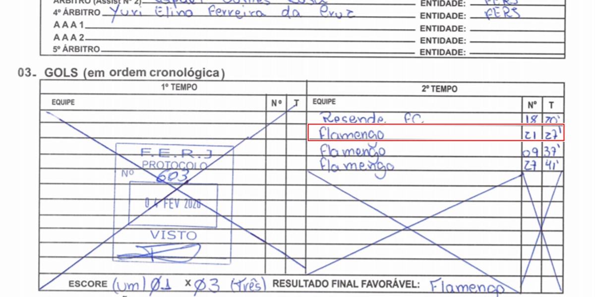 Súmula confirma primeiro gol de Pedro com a camisa do Flamengo