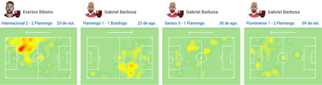 Artilheiro do Flamengo